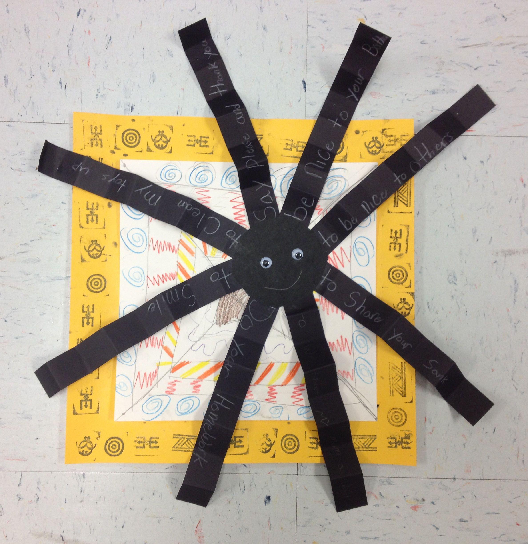 Pin on Molly Partyka Visual Art Instructor Resume