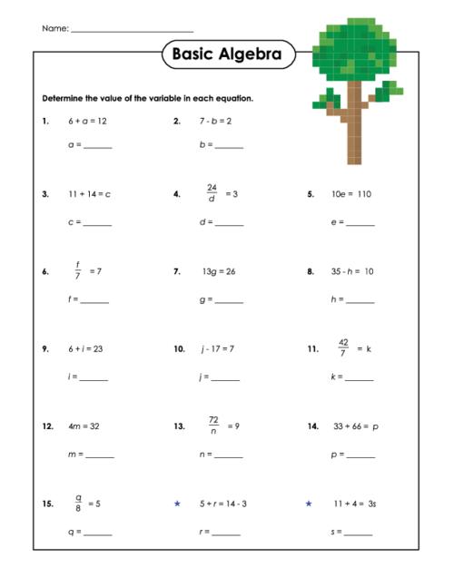 Basic Algebra Worksheet 2 Pinterest Basic Algebra Worksheets
