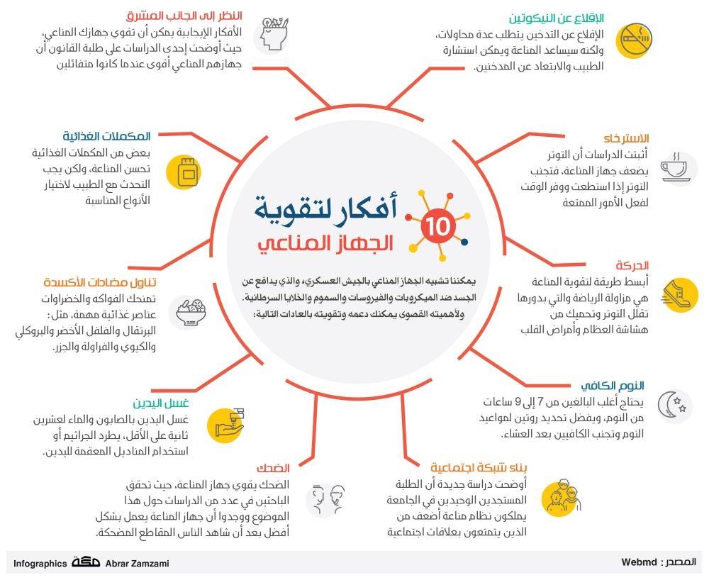 معلومات طبية و صحية 10 أفكار لتقوية الجهاز المناعي Health Advice Health Remedies Health