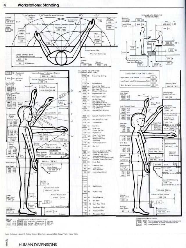 Medidas estandard ergonom a pinterest carpinter a for Medidas de arquitectura