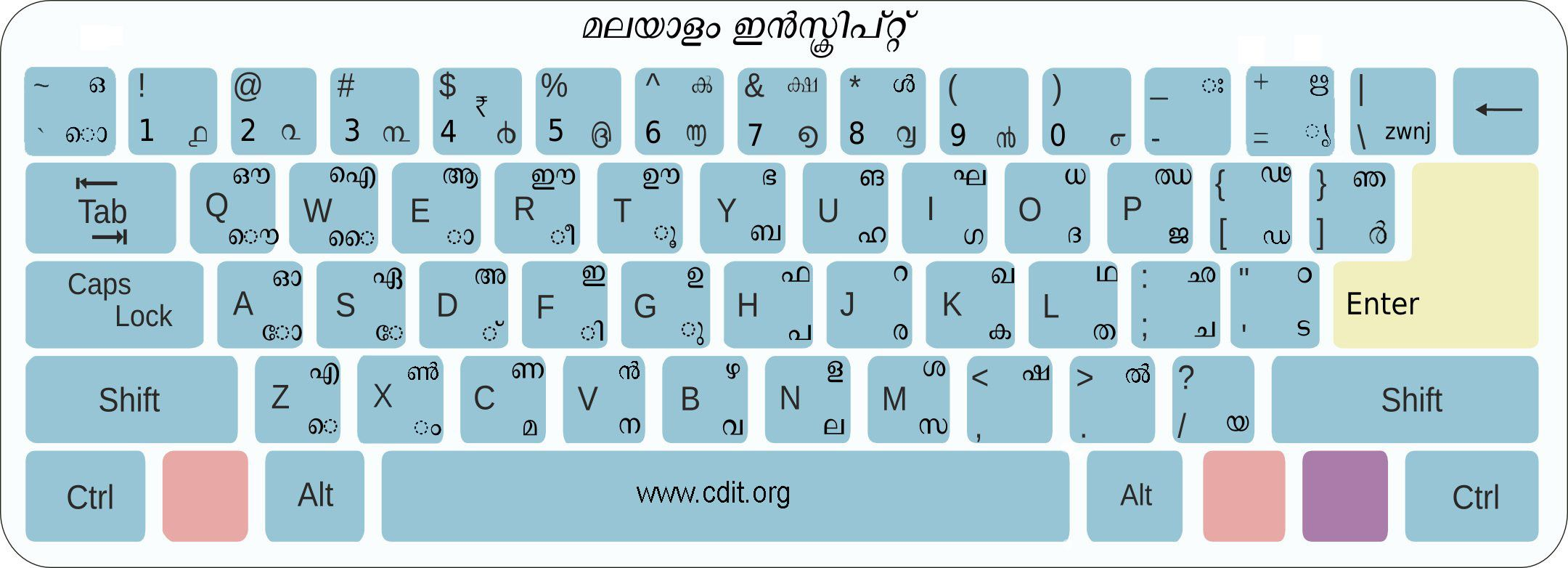 english malayalam typing keyboard free download