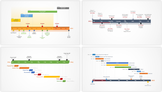 Gantt Timeline  Dashboard Project Mgt Timeline Decisions