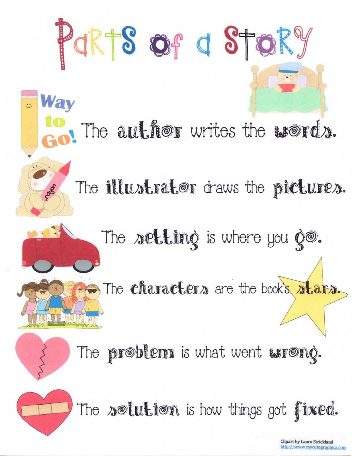 Parts of a Story Anchor Chart... I will use to sing to ...