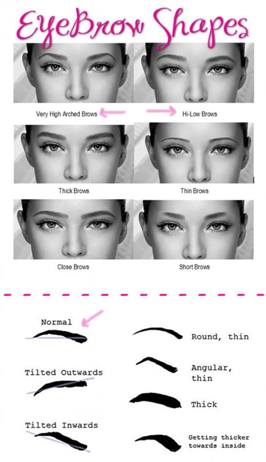Eyebrow shapes. | Make Up to try | Pinterest | Shape, Eyebrows and ...