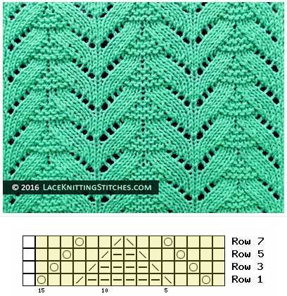 Knitted Lace Pattern Chart No 22 Multiple Of 15 Sts 1