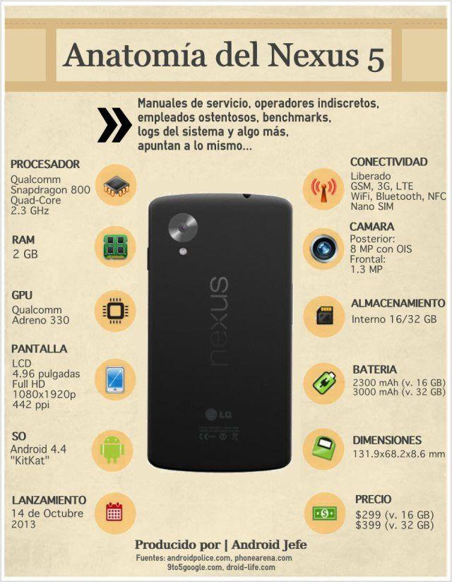 Anatomía del Nexus 5 | webs, apps y gadget. | Pinterest | Infografia ...