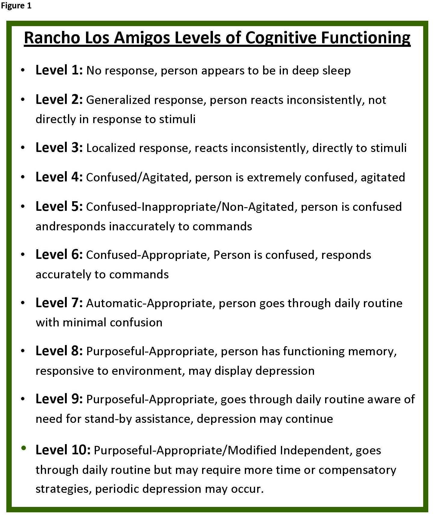 Pin By Shannon Lynn On Ot Cognitive Therapy Occupational Therapy Assistant Occupational Therapy