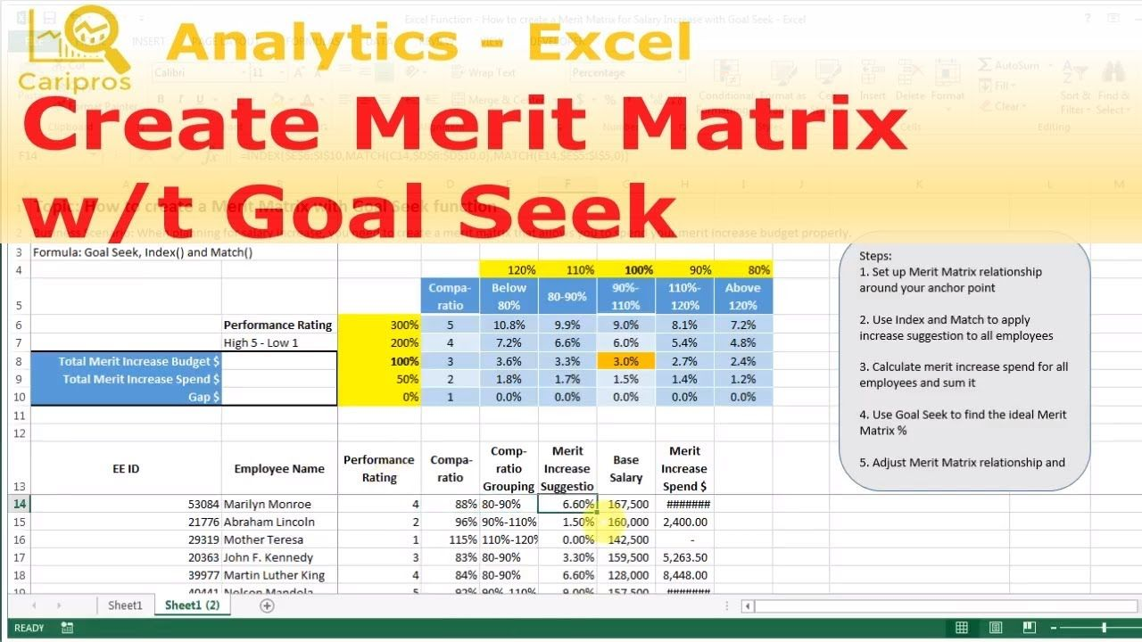 How To Create A Merit Matrix For Salary Increase With Goal Seek