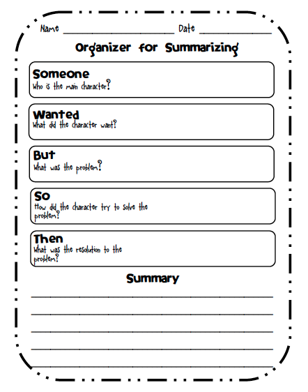 two blog posts devoted to breaking down how to write summaries with freebies included