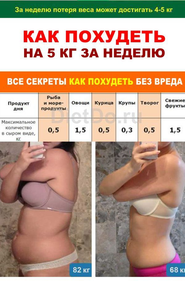 как быстро похудеть дома за неделю