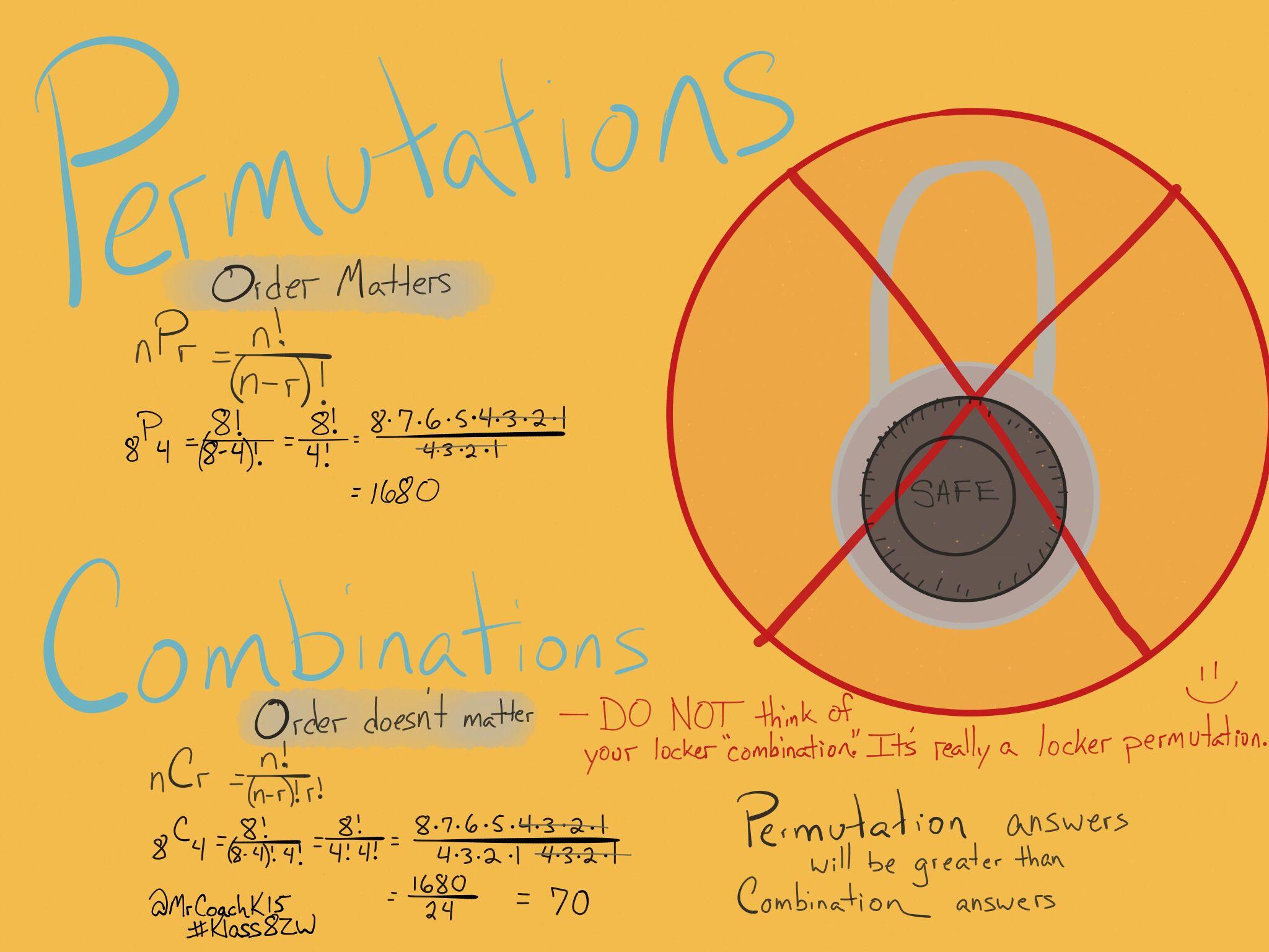 Math Sketchnote Permutations Amp Combinations