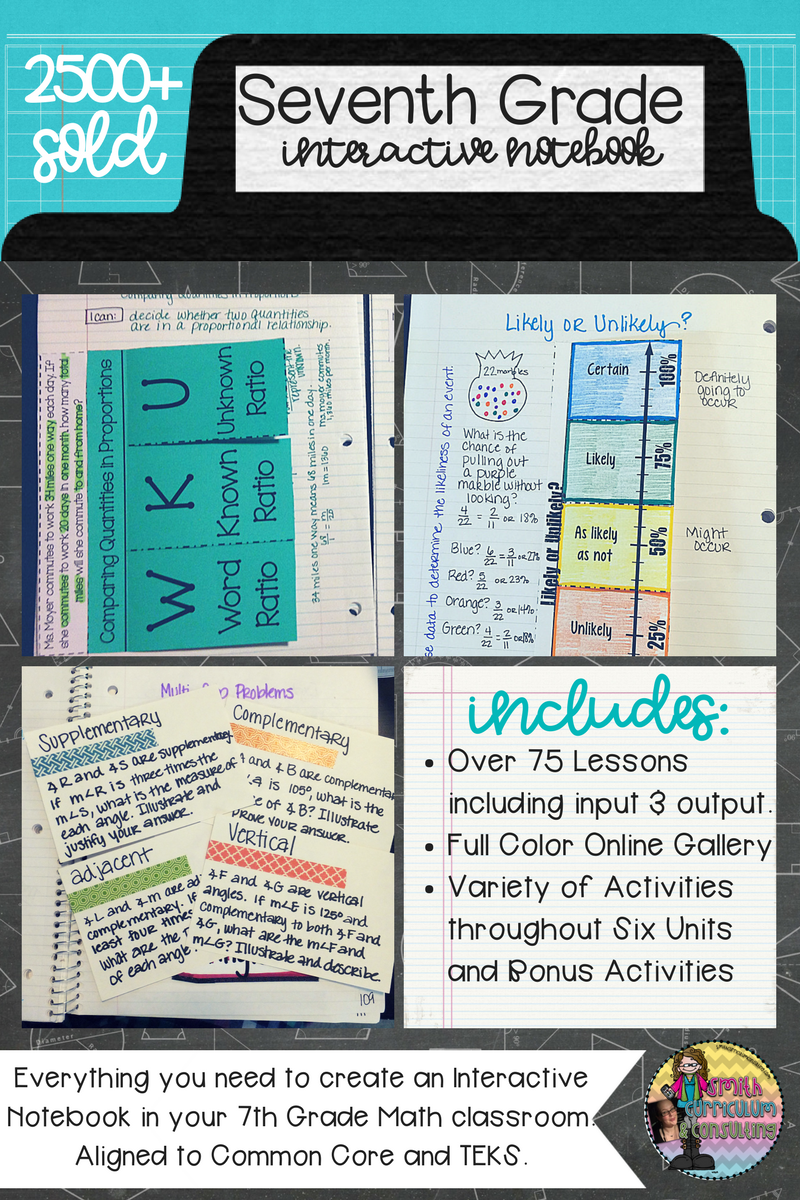 Seventh Grade Math Interactive Notebook Bundle- All Standards ...