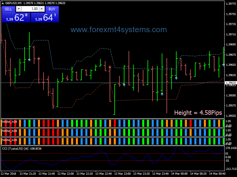 Currency exchange us forex brokerage wizards