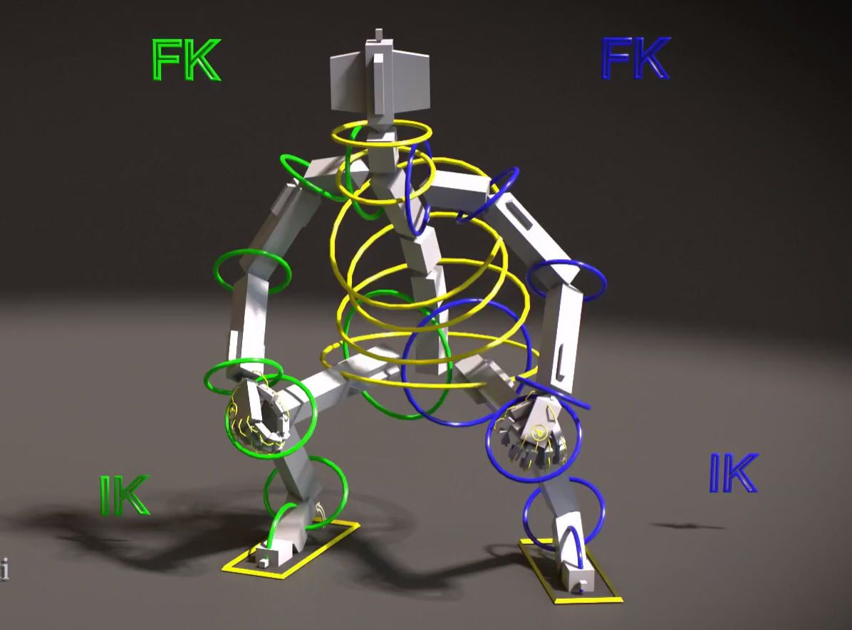 Auto rig 3ds max support motion capture and game engine