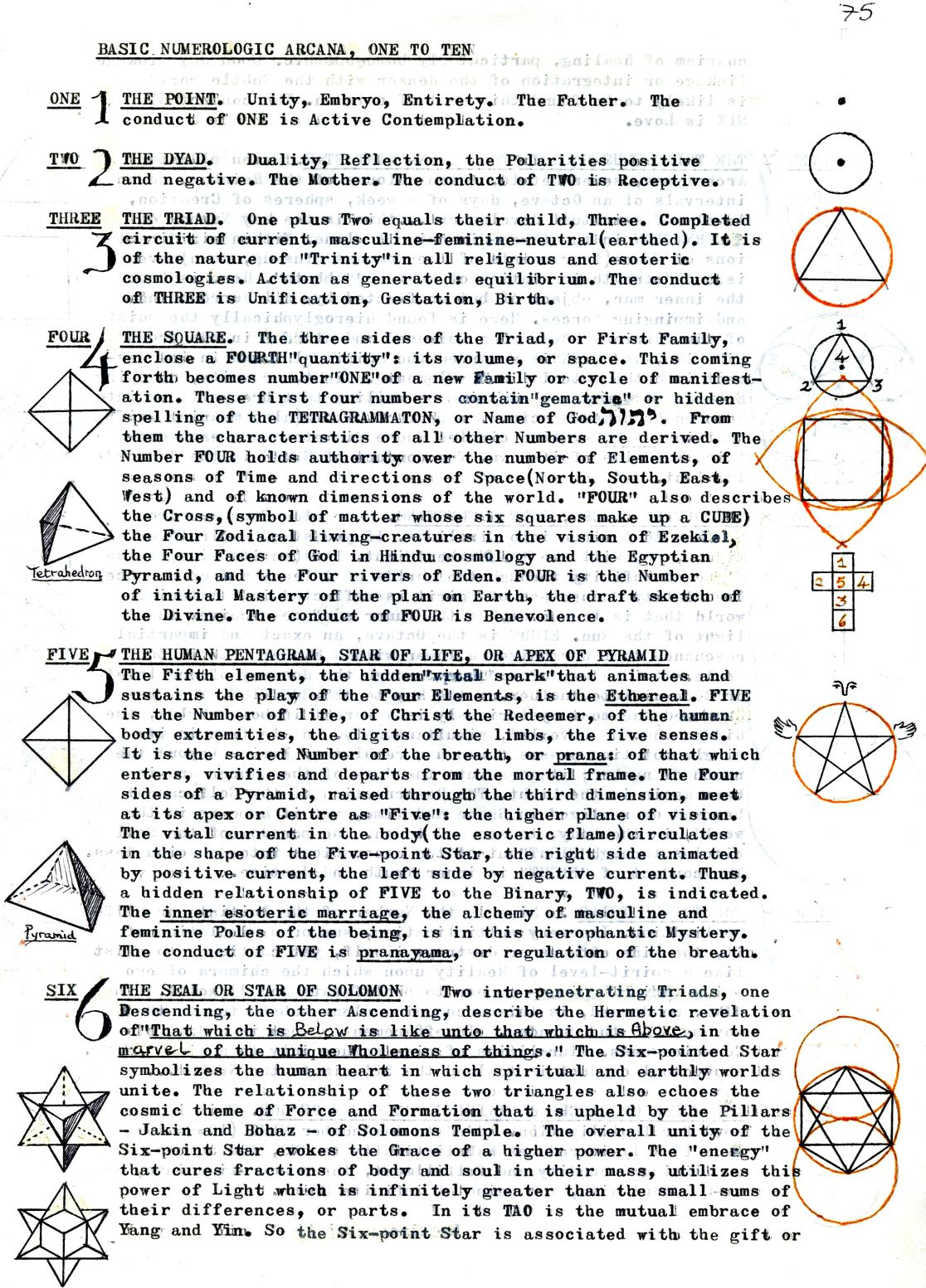 Numerology And Platonic Forms