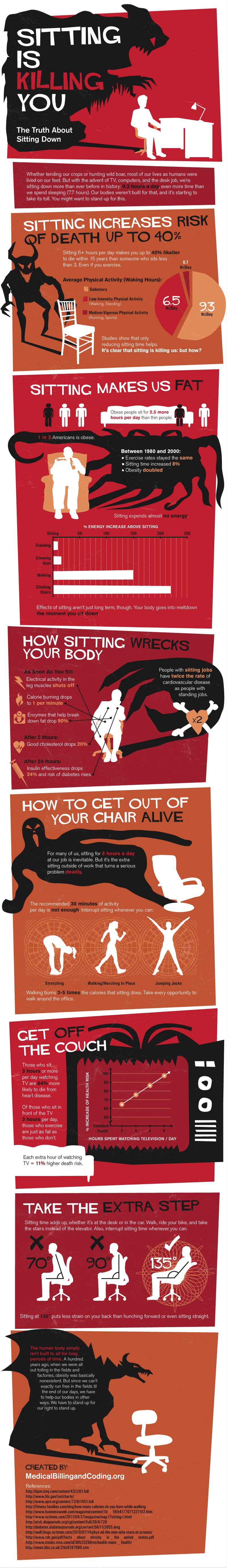 Sitting is killing you!!