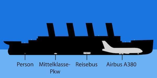 """History In Pictures on Twitter: """"The Titanic was probably bigger than you thought http://t.co/5GzcVTFDtU"""""""