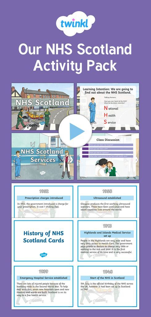 Dropbox Cfe2 P 28 Our Nhs Scotland Activity Pack Jpg Nhs Scotland Teacher Lesson Plans Rights Respecting Schools