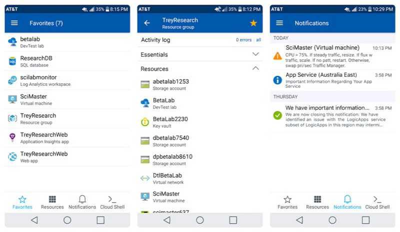 Microsoft Azure app for Android devices launched Sihmar