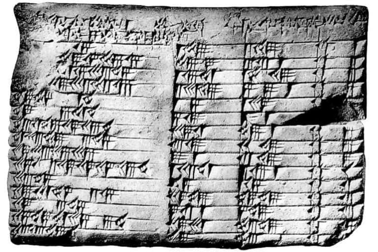 Fresh Ideas - 12 Fascinating Ancient Mesopotamian Inventions You Should