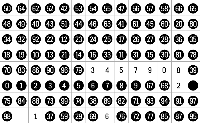 Fyra Numeric Circle Closed Glyphs Myfonts Circle Font Numbers Font Icon