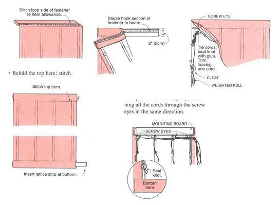 Como hacer unas cenefas imagui - Como hacer unas cortinas para el salon ...