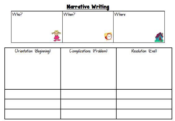 Grant Writer Resume Endearing Template Narrative Template Can Be Used As A Planner For Writing .