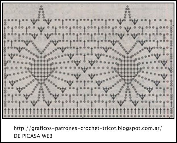 PATRONES=GANCHILLO = CROCHET = GRAFICOS =TRICOT = DOS AGUJAS: PUNTO ...