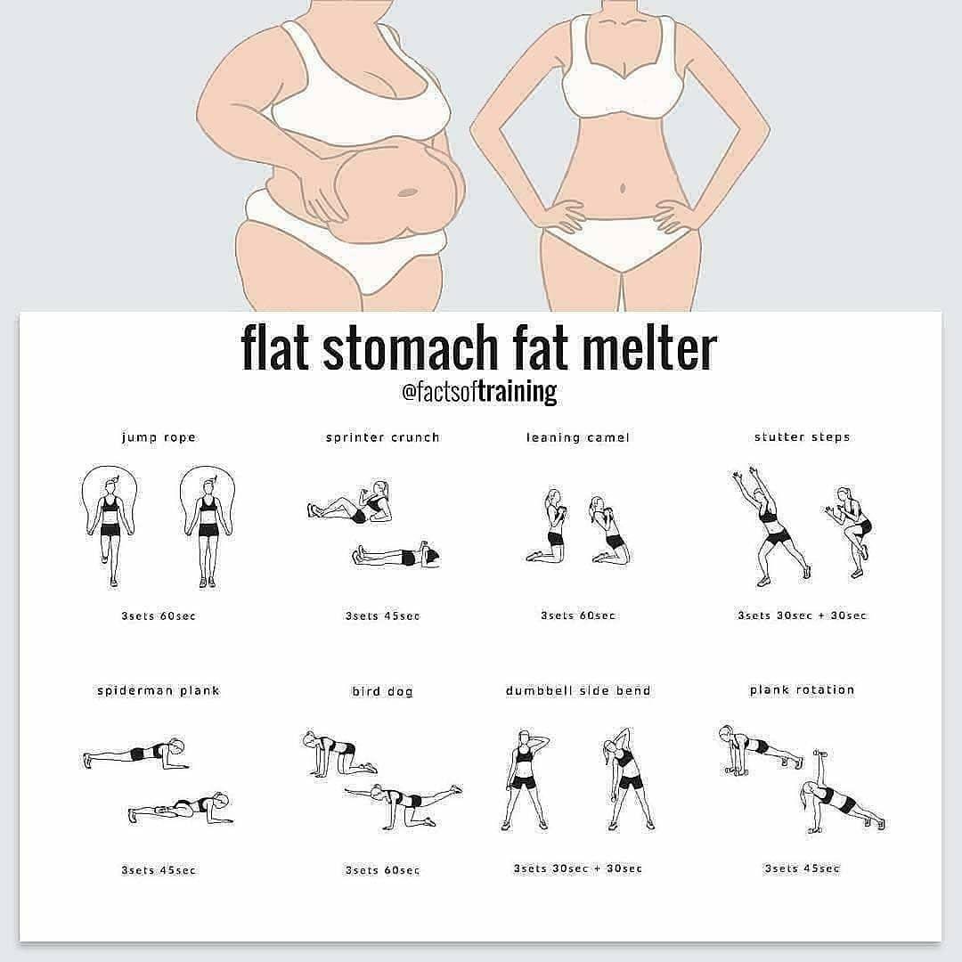 Pin on Fat Burner Workout