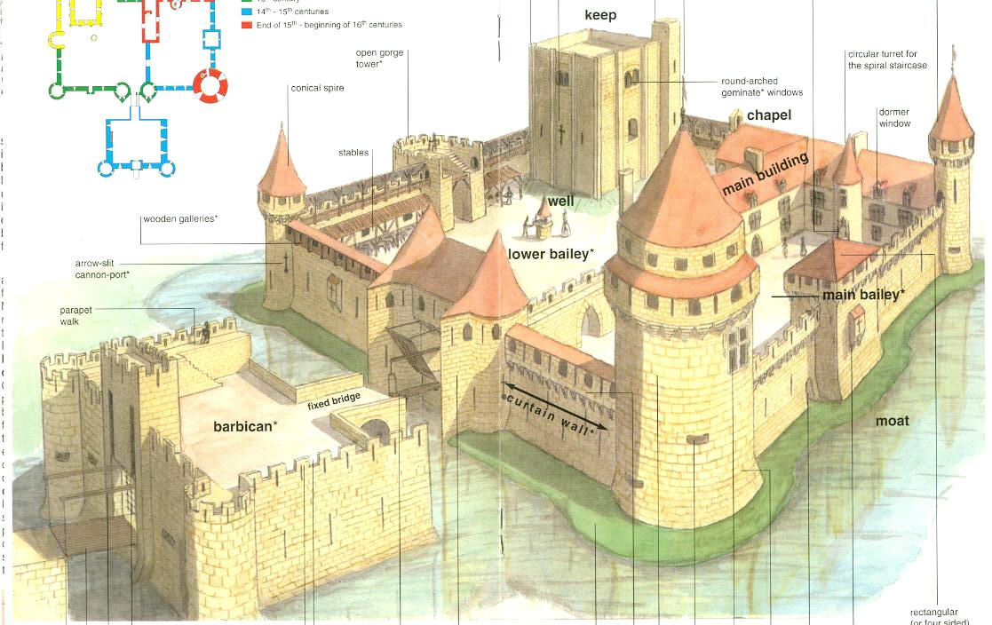046fd9a8d74d099f53ba89fea7bdf254 castles and manors of the middle ages core knowledge europe m age
