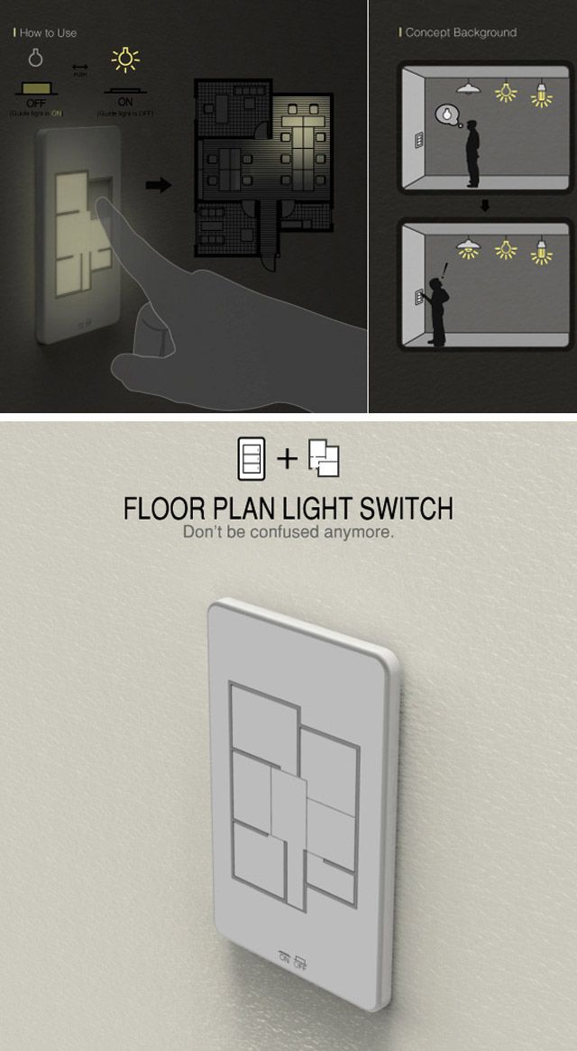 Apague todas as luzes da casa apenas com um interruptor | Light ...