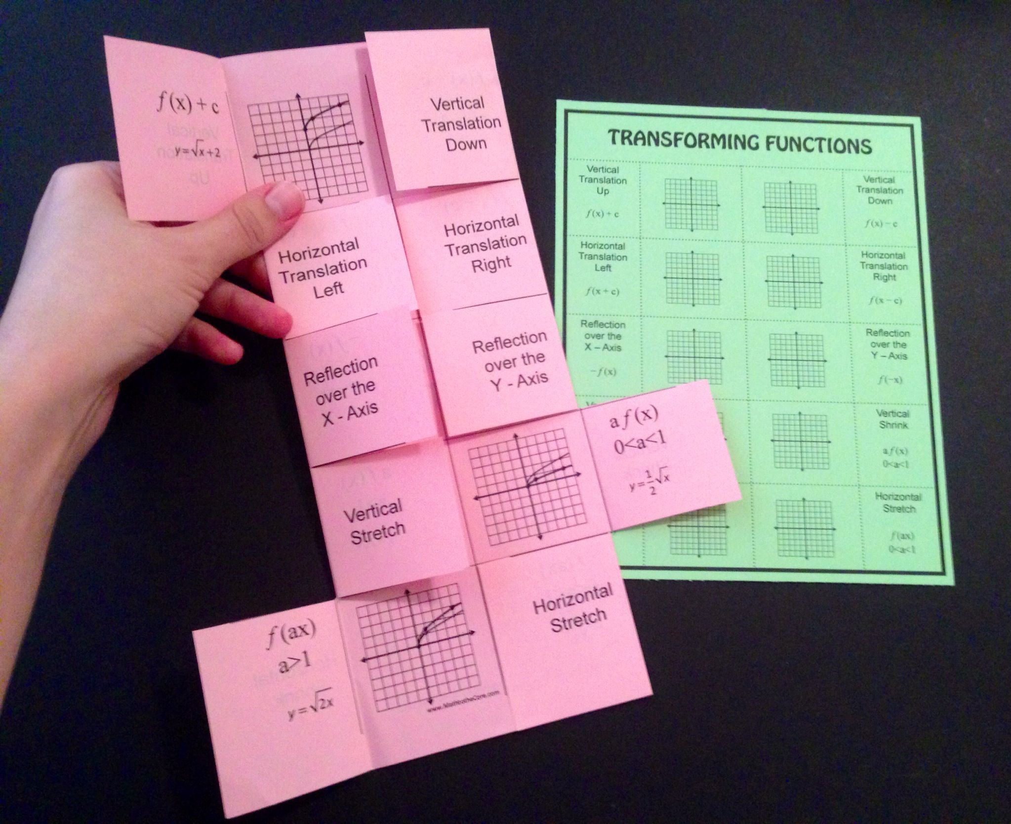 Graphing Function Transformations And Equations Hsf Bf B 3 Algebra Activities Teaching Algebra Math Foldables