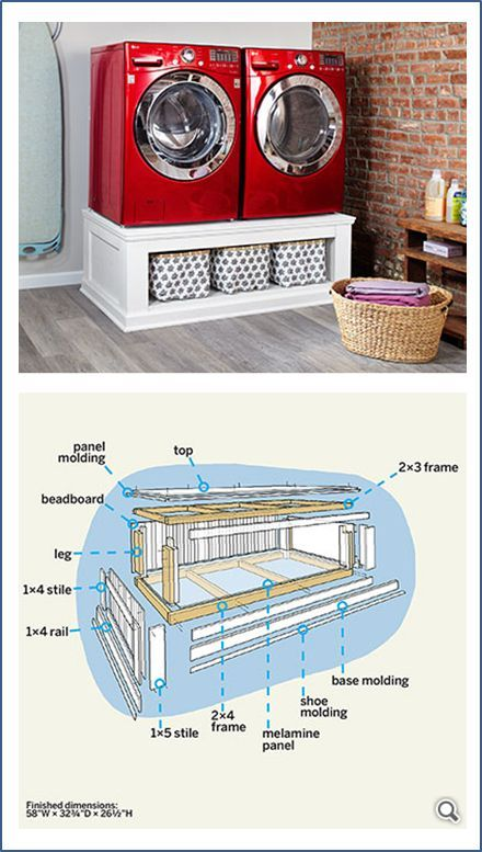 Photo of How to Build a Laundry Pedestal