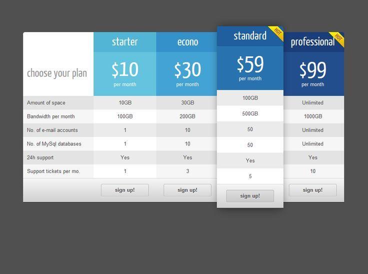 data table design inspiration. Website Table Design - Google Search Data Inspiration