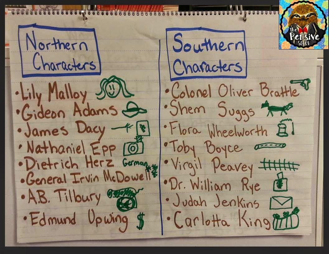 Civil War Anchor Chart 5th Grade History 6th Grade