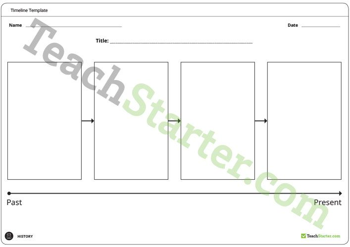 Blank Timeline Template Teaching Resource Timeline, Worksheets and - timeline template for student