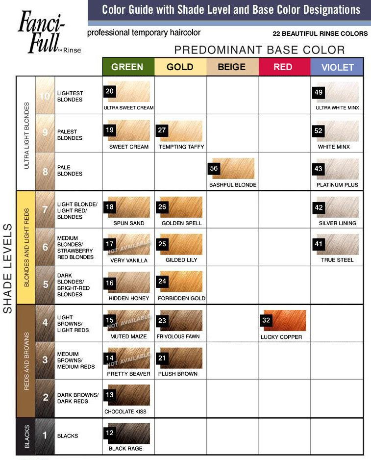 Roux Fancifull Rinse Color Chart It Does Still Exist But Looks