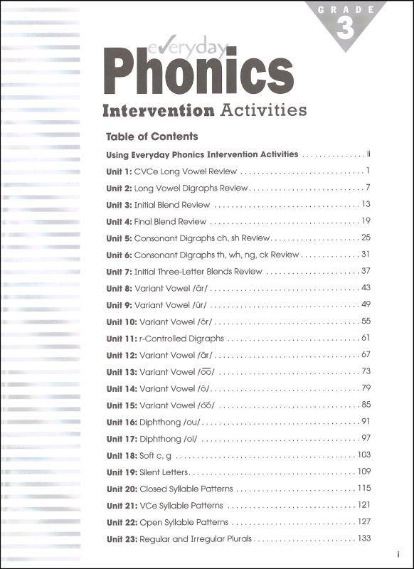 Phonics Worksheets 3rd Grade Delibertad The English