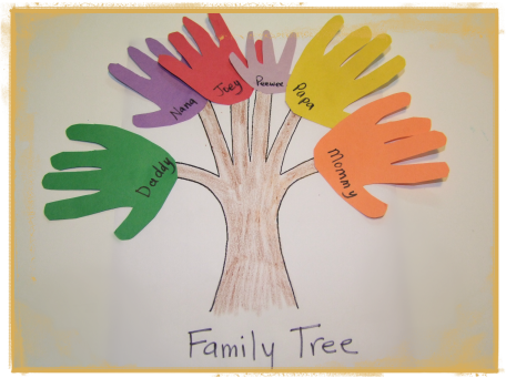 All About Me Family Tree Take Home Craft Trace Handprints Of Whole