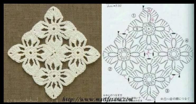 schönes Muster, zusammennähen/ verry nice pattern | Häkeln crochet ...