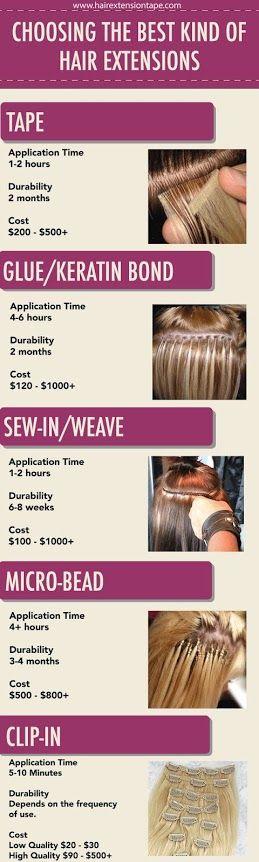 Choosing the best type of hair extensions types of hair choosing the best type of hair extensions pmusecretfo Gallery