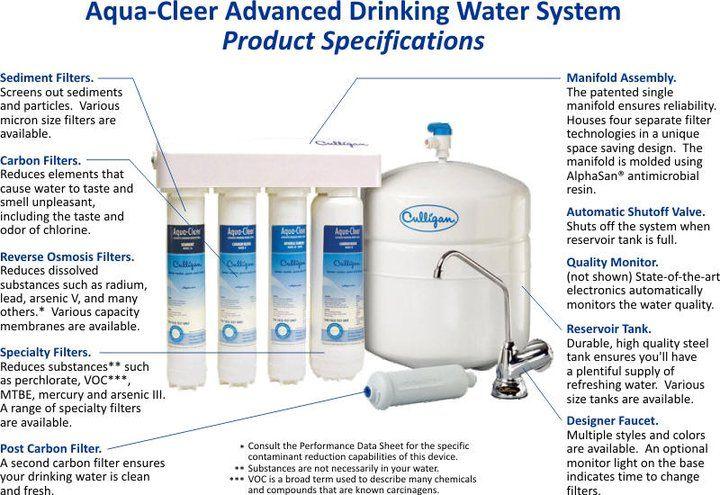 Aqua Cleer Drinking System Culligan Water Systems Drinking