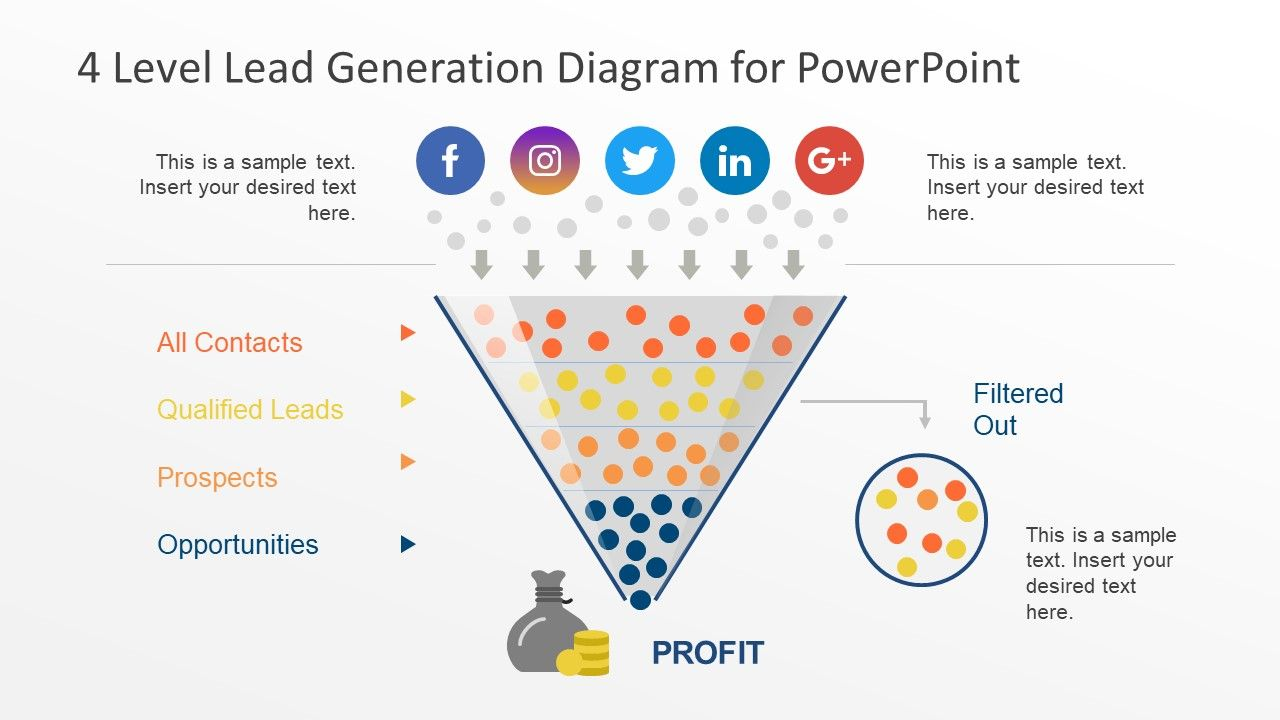 4 Level Lead Generation Diagram For Powerpoint With Images