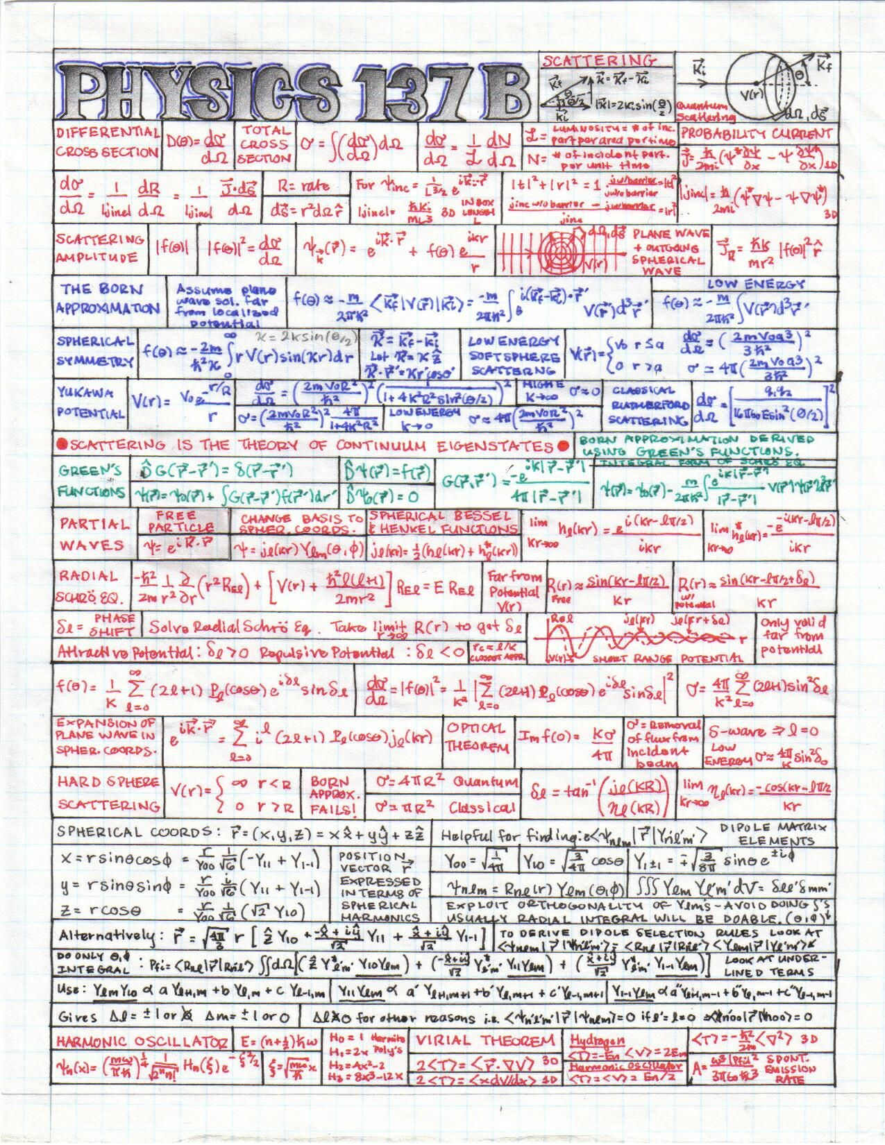 Physics Cheat Sheet 4