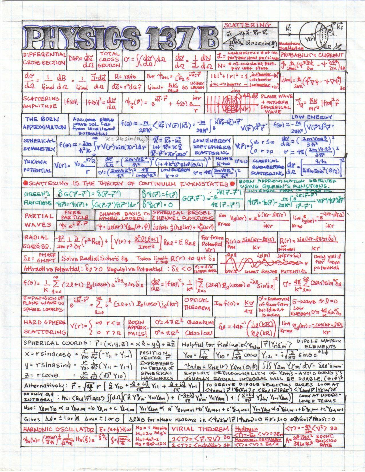 Physics Cheat Sheet 4