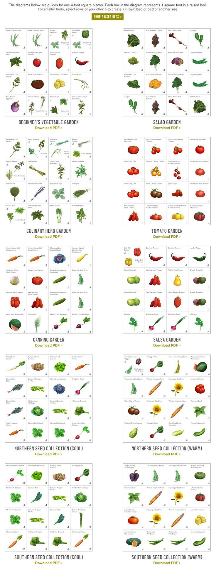 Raised bed vegetable garden layout plans - Get Gardening 10 Square Foot Garden Ideas And Tips Vegetable Garden Layouts Small Vegetable Gardens And Raised Bed