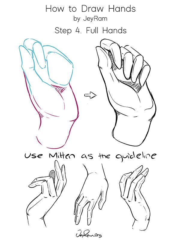 How to Draw Hands: Step by Step Tutorial for Beginners - JeyRam Spiritual Art