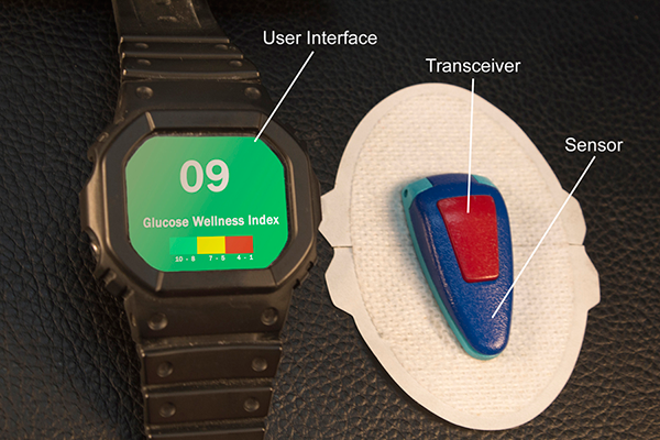 Glucovation: A CGM Sensor for Non-Diabetics  I want my