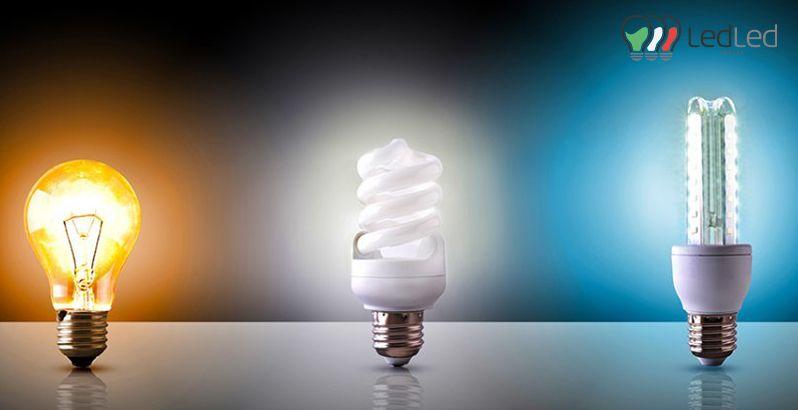 Lampadine a Led luce calda, luce neutra o luce fredda