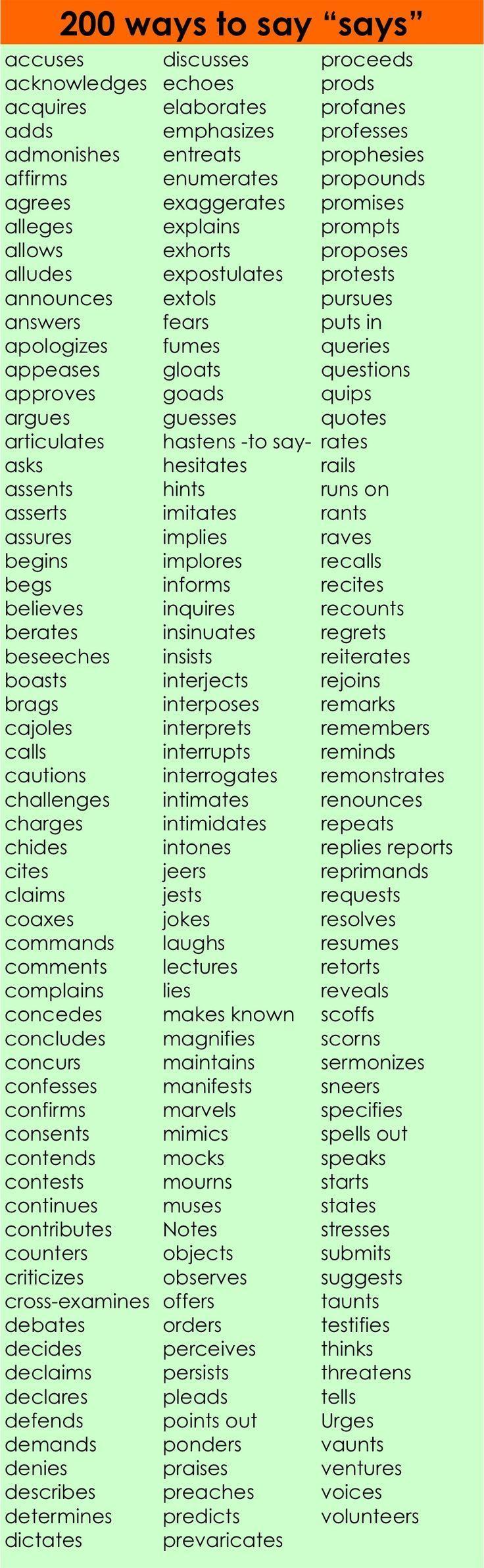 "200 ways to say ""says""- progress notes and intakes. Print"